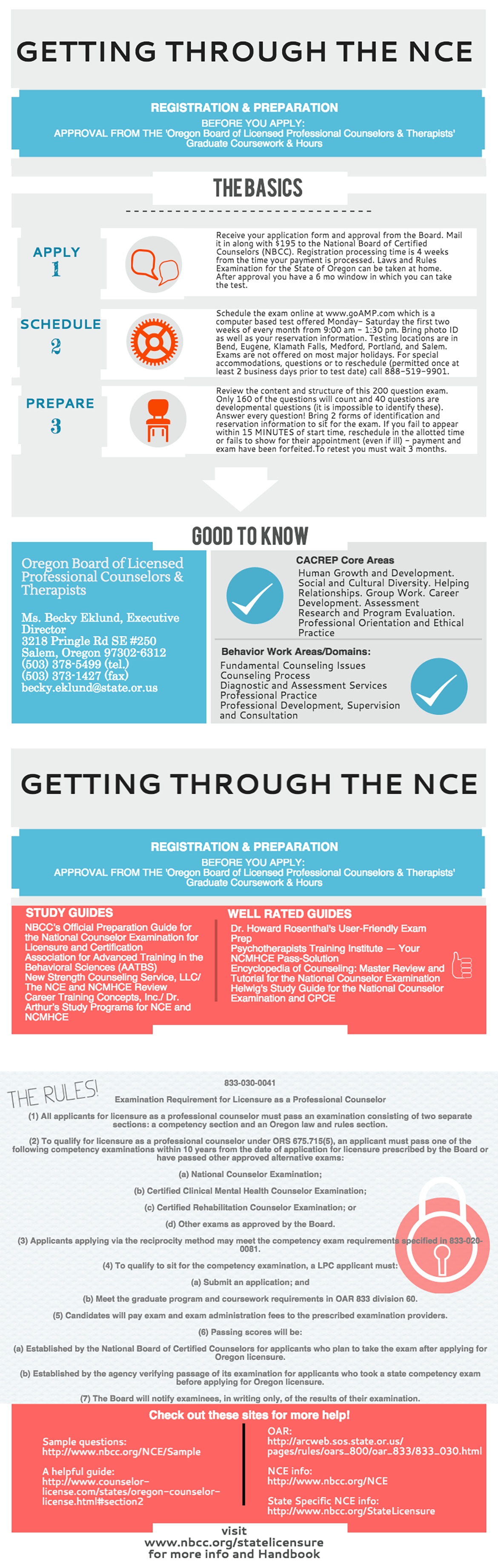 National Counselor Exam Infographic | Carol M  John